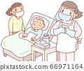 家庭訪問護理的傳染病措施 66971164