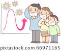 傳染病第二波 66971165