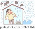 颱風對房屋造成的損害 66971166