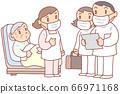 醫護人員之間的合作 66971168