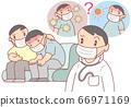 識別傳染病和中暑的症狀 66971169