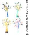 tree 67041230