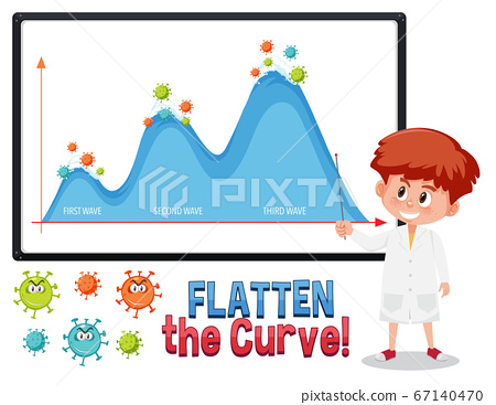 Flatten the curve with second wave graph 67140470