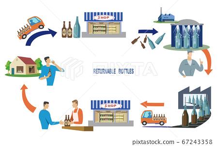 回收瓶-再利用收集過程 67243358