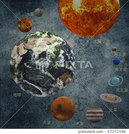 Planet 67271596