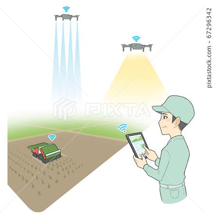 드론 등을 사용하여 자동으로 농업을하는 남성 67296342