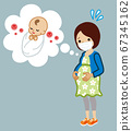孕婦擔心嬰兒病毒感染 67345162