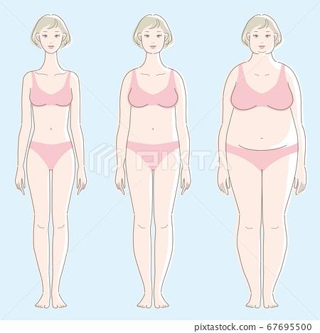 白皮膚的女人前面的全身視圖。瘦,中,肥胖的比較。飲食,代謝綜合症,健康和美麗的圖像。 67695500