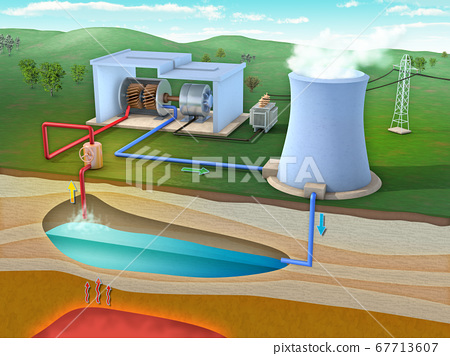Geothermal power station 67713607