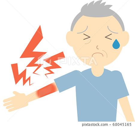 老人對疼痛敏感 68045165