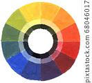Handmade color wheel. Watercolor spectrum 68046017