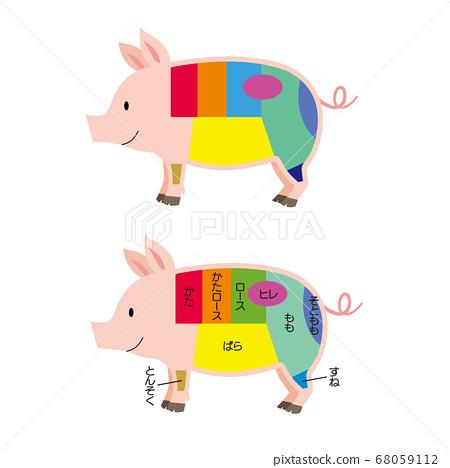 豬肉部分說明圖像 68059112