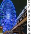 橫穿摩天輪的大阪鐵道單軌電車 68075019
