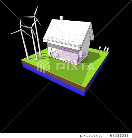 diagram of a detached  house with floor heating on the ground floor and radiators on the first floor and wind turbines as source for electric energy 68331051