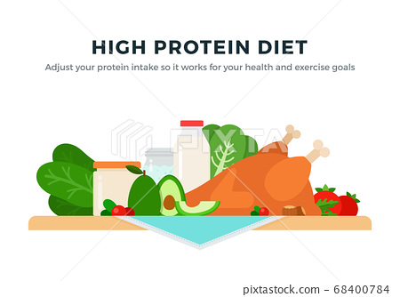 High Protein Diet Food isolated on white. 68400784