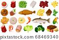 Set of fresh food ingredients 68469340