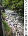 """日本擁有最大水量的""""草津溫泉""""是分佈在海拔1200 m的高山溫泉。 68475572"""