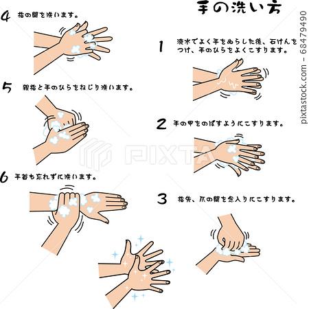 손 세탁 방법 68479490