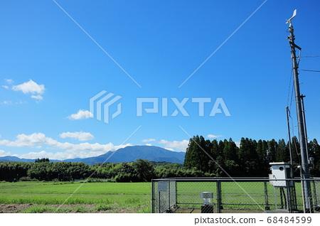 AMeDAS和Shioyama 68484599