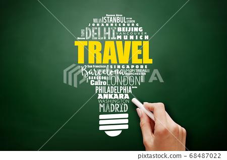 TRAVEL light bulb word cloud concept background 68487022