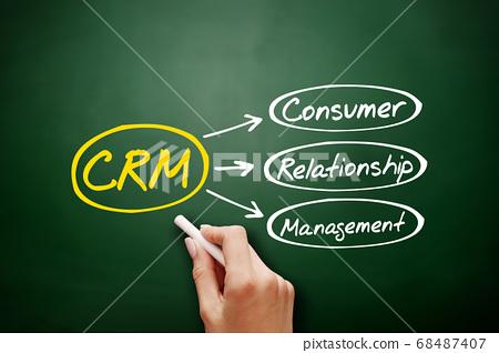 CRM - Consumer Relationship Management acronym 68487407