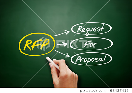RFP - Request For Proposal, acronym on blackboard 68487415
