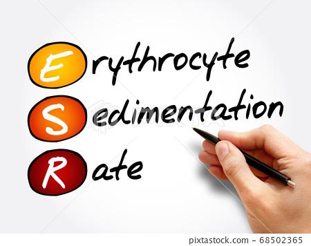 ESR - Erythrocyte Sedimentation Rate acronym 68502365