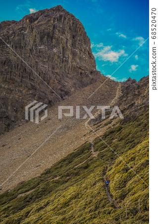 台灣百岳-玉山主峰 北峰 登山步道 碎石坡與東埔溪谷 68520470