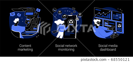 SMM strategy abstract concept vector illustrations. 68550121