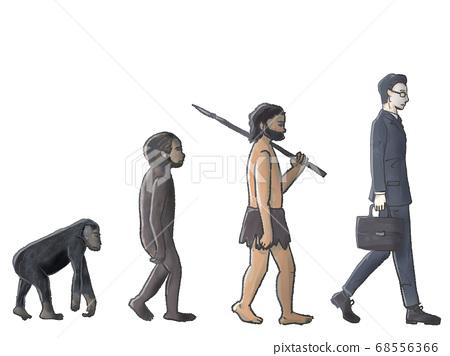 人類進化的物質 68556366
