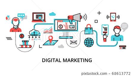 Concept of digital marketing, internet marketing 68613772