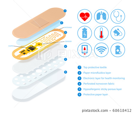 Layered electronic skin patch, elastic medical plaster with sensor for health monitoring. What consists electronic patches. Adhesive plaster divided into layer for infographic. Vector concept 68618412
