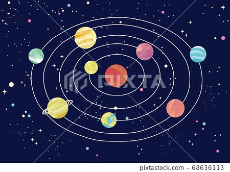 行星空間圖像圖 68636113