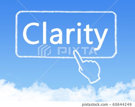 clarity message cloud shape 68644249