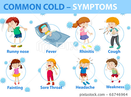 Common cold symptoms cartoon style infographic 68746964