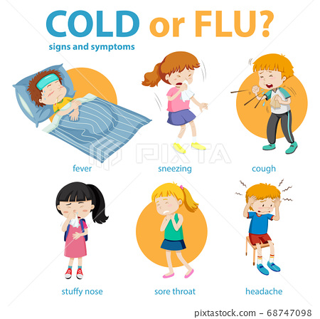 Medical infographic of cold or flu symptoms 68747098