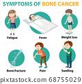 Medical infographic of bone cancer symptoms 68755029