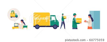 網上購物流程示意圖 68775059