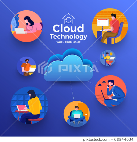 Cloud Computiong for Work from Home 01 68844034