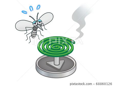 蚊子和蚊香 68860126