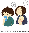 육아를 도와주지 않는 남편 68903629
