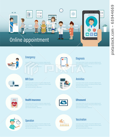Online appointment infographic 68944669