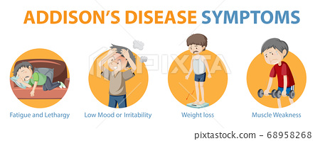 Medical infographic of Addison's disease symptoms 68958268