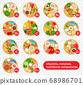 Table of vitamins, minerals and food components in foods illustration in a flat design. 68986701