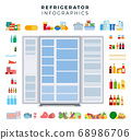 Image of a variety of foods around a two-door refrigerator illustration in a flat design. 68986706
