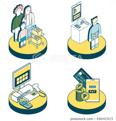 購物,付款和積分 69042915