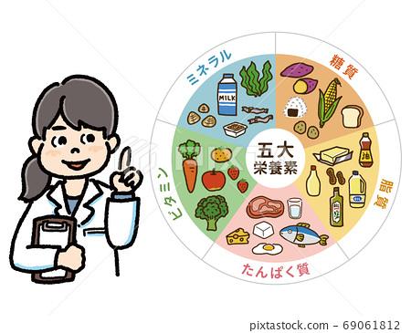 五種主要營養物質表和註冊營養師的插圖B 69061812