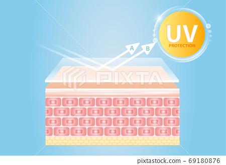 UV reflection skin after protection vector design. 69180876