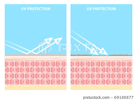 UV reflection skin after protection vector design. 69180877