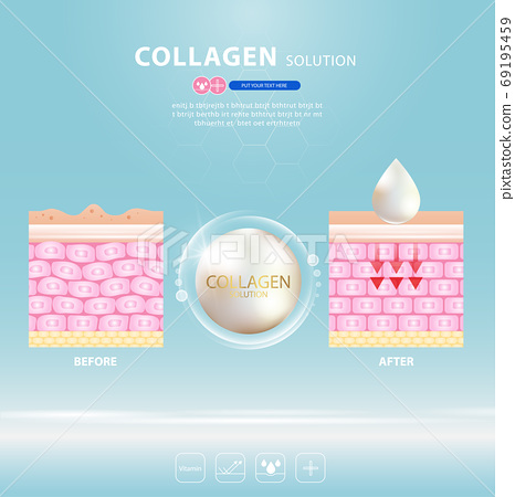 Collagen serum and vitamin background concept skin care cosmetics solution vector design. 69195459
